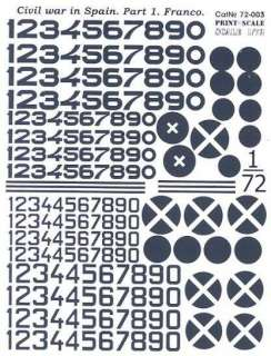 Print Scale Decals 1/72 SPANISH CIVIL WAR Nationalist