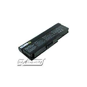 Battery Biz, Dell Inspiron Laptop Battery (Catalog Category