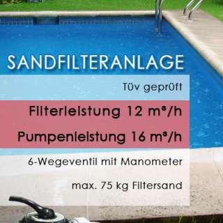 pool komplettset mit sandfilteranlage